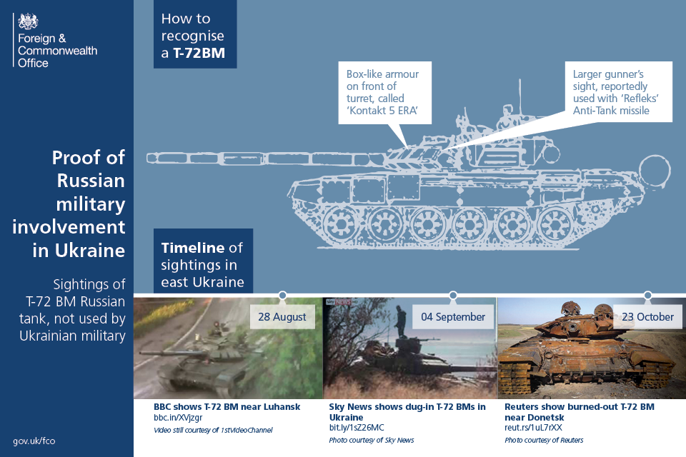 Proof of Russian military involvement in Ukraine